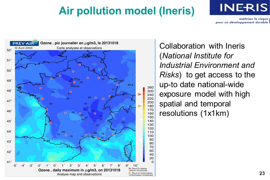 Air pollution model (Ineris)