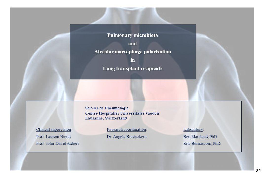 Alveolar macrophage polarization Lung transplant recipients