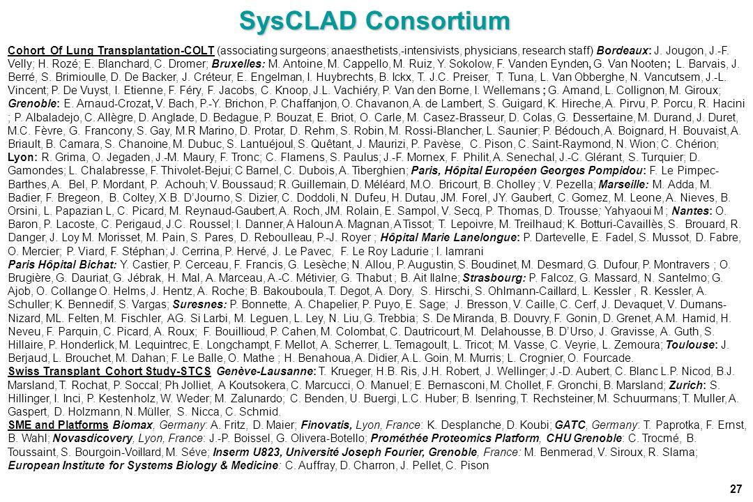 SysCLAD Consortium