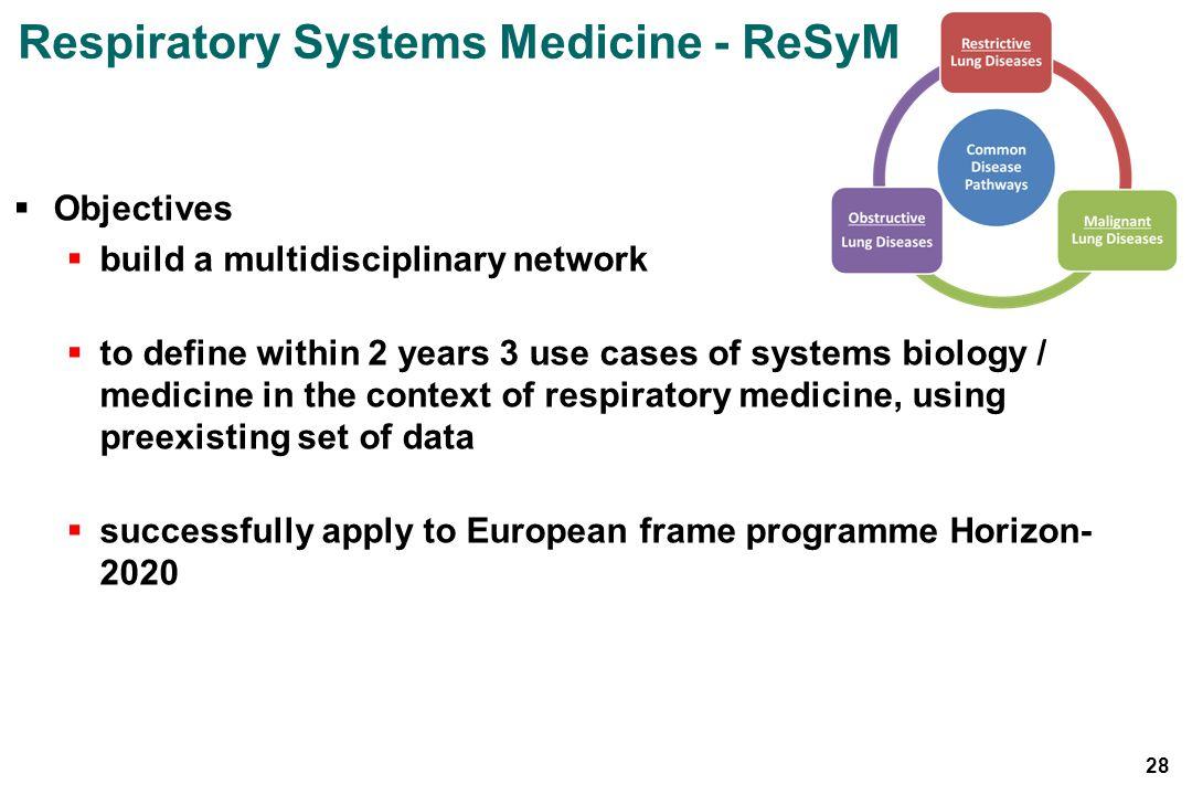 Respiratory Systems Medicine - ReSyM
