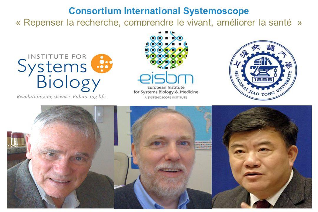Consortium International Systemoscope