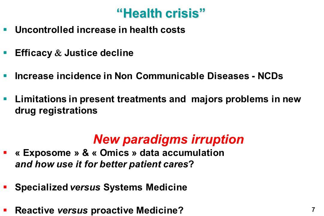 New paradigms irruption