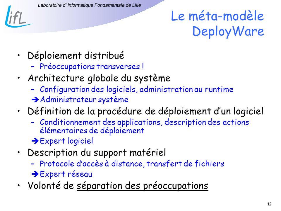 Le méta-modèle DeployWare