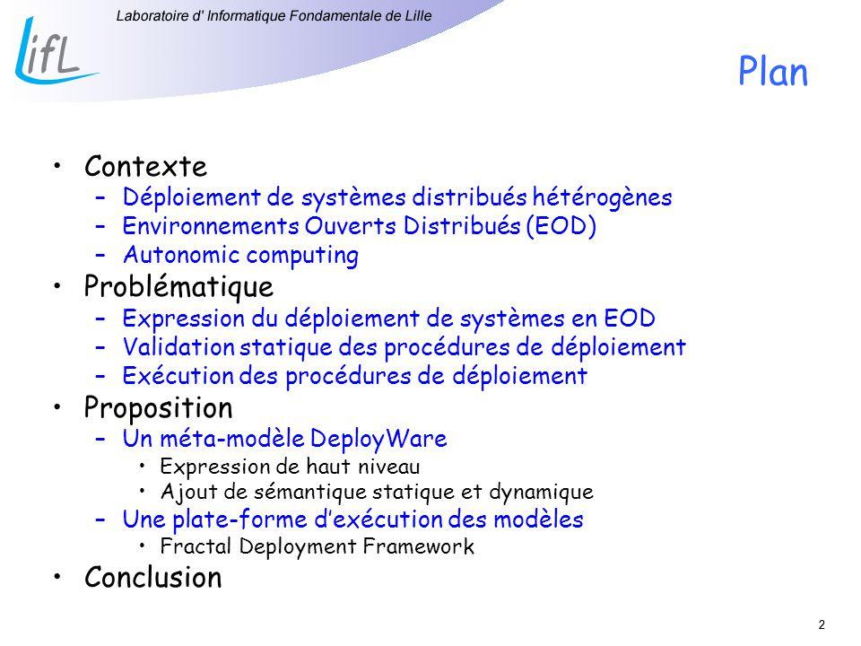 Plan Contexte Problématique Proposition Conclusion