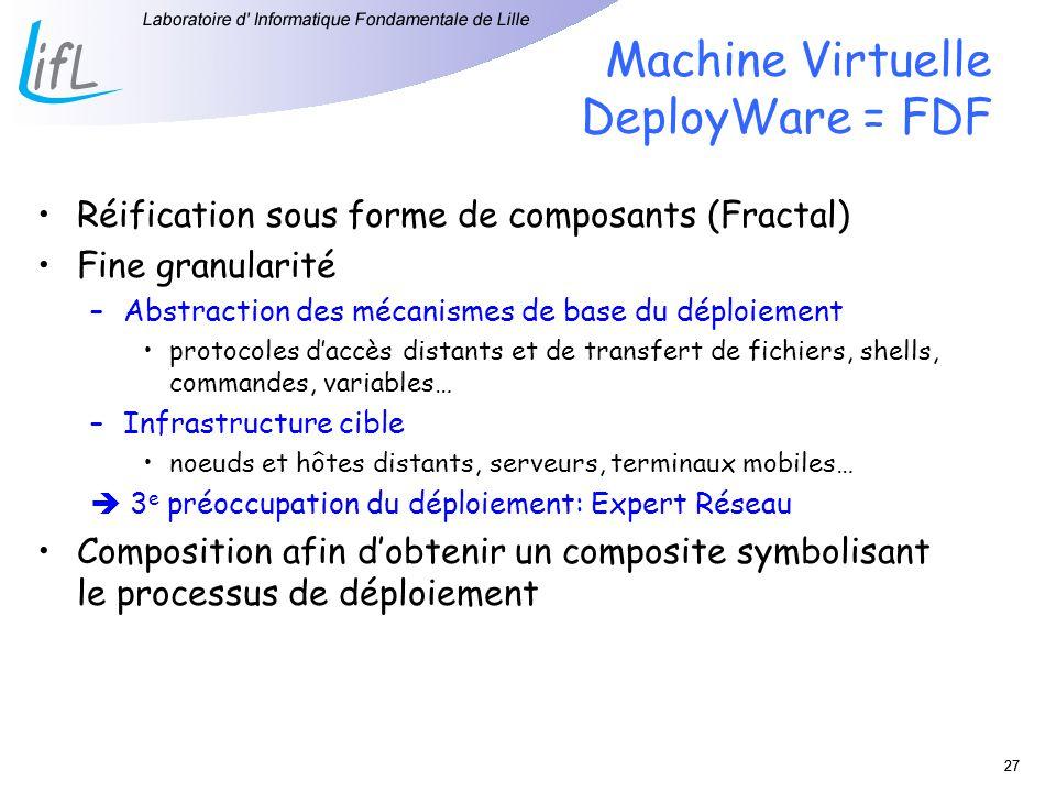 Machine Virtuelle DeployWare = FDF