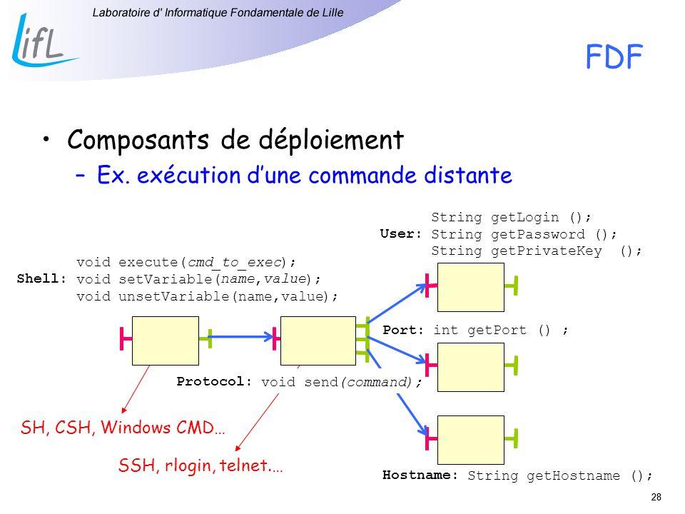 FDF Composants de déploiement Ex. exécution d'une commande distante