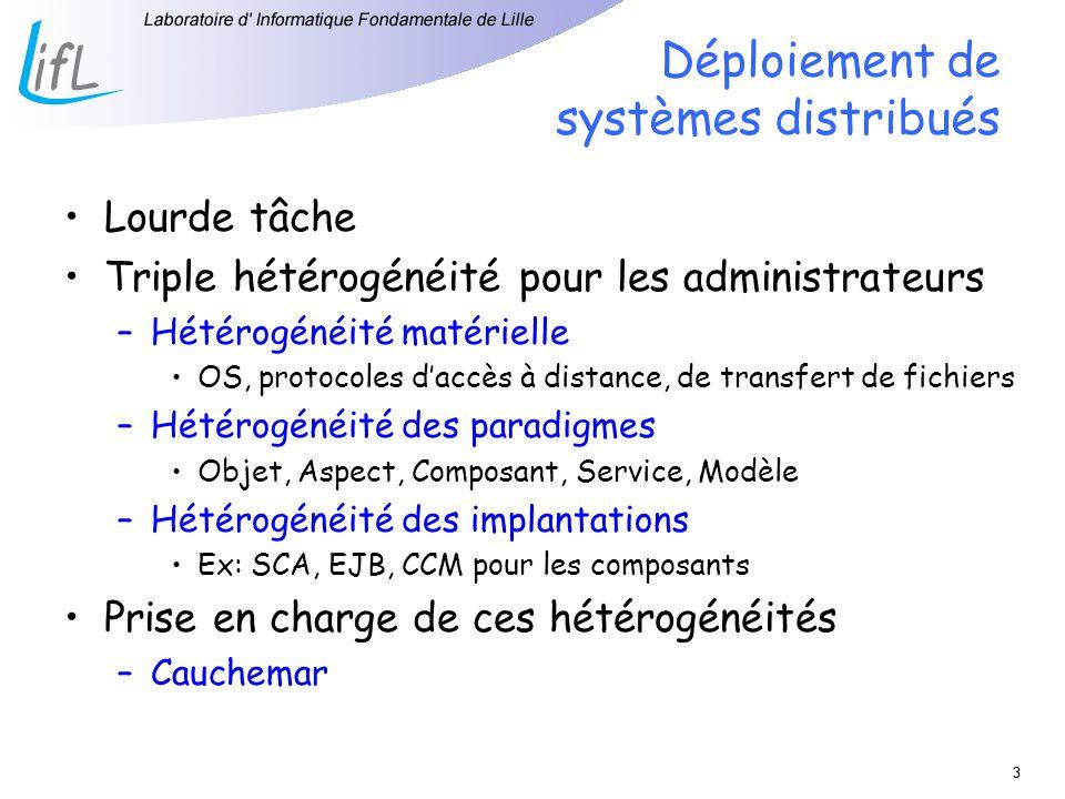 Déploiement de systèmes distribués