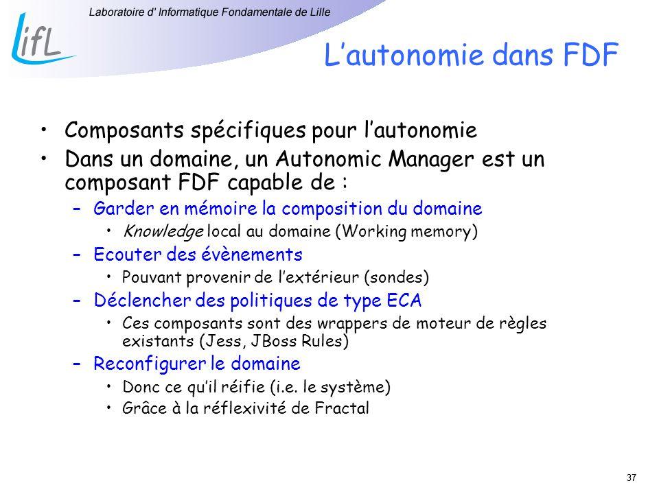 L'autonomie dans FDF Composants spécifiques pour l'autonomie