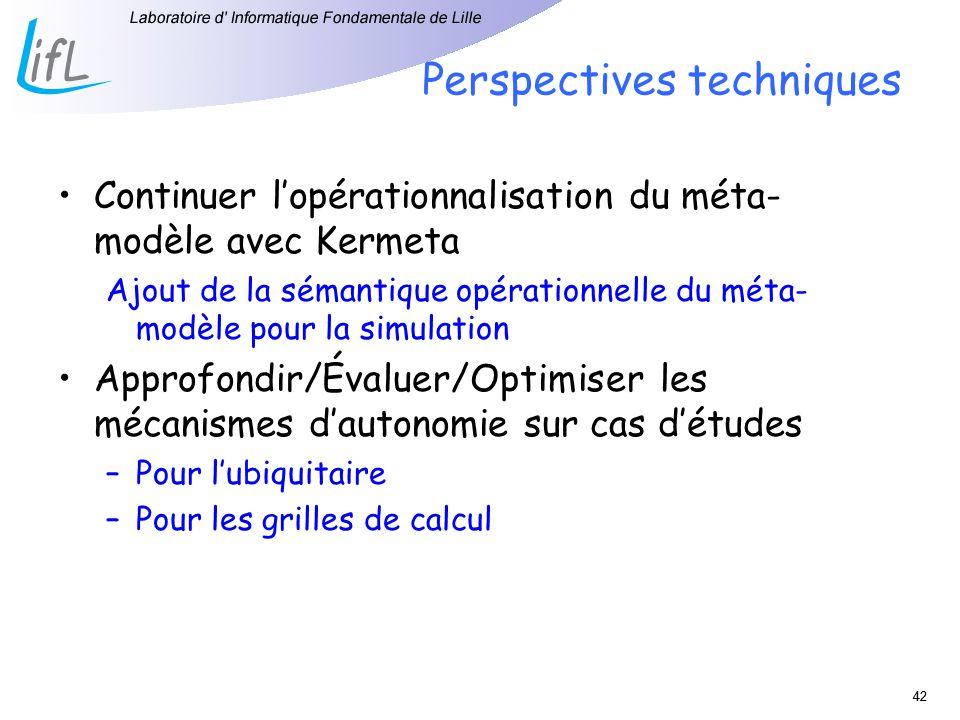 Perspectives techniques