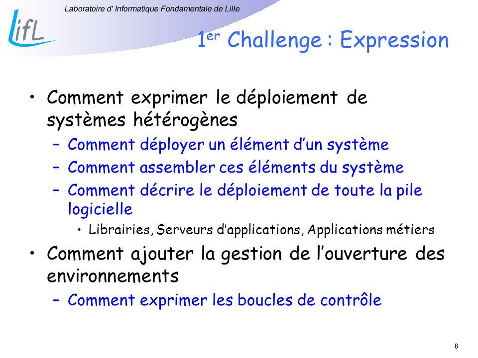 1er Challenge : Expression