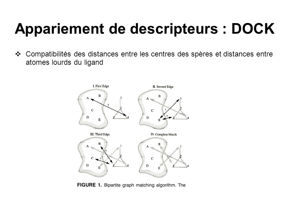 Appariement de descripteurs : DOCK