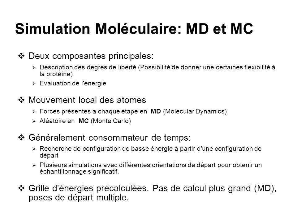 Simulation Moléculaire: MD et MC