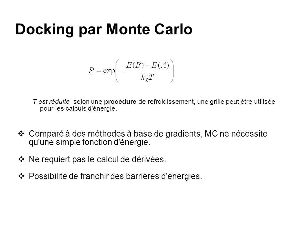 Docking par Monte Carlo