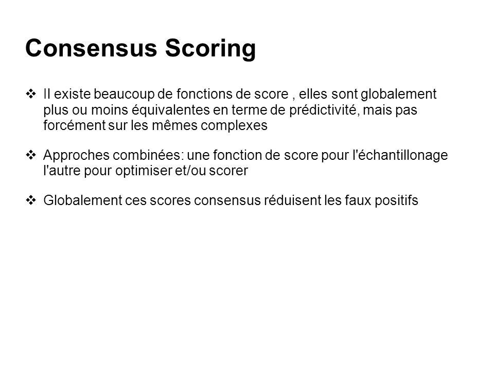 Consensus Scoring