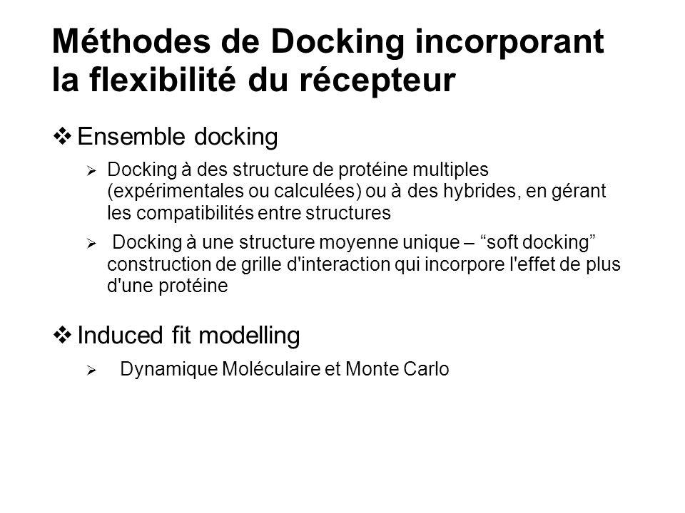 Méthodes de Docking incorporant la flexibilité du récepteur
