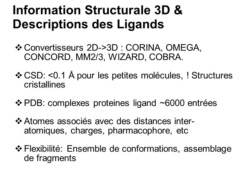 Information Structurale 3D & Descriptions des Ligands