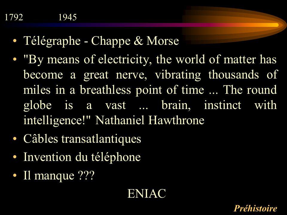 Télégraphe - Chappe & Morse