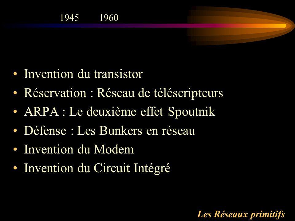 Invention du transistor Réservation : Réseau de téléscripteurs