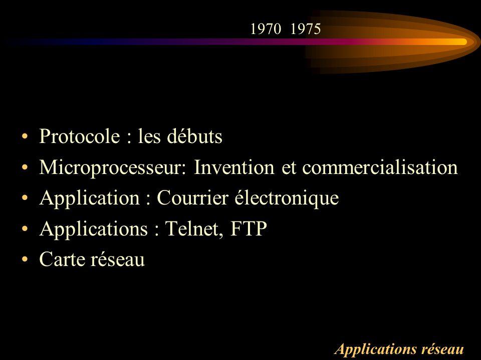 Microprocesseur: Invention et commercialisation