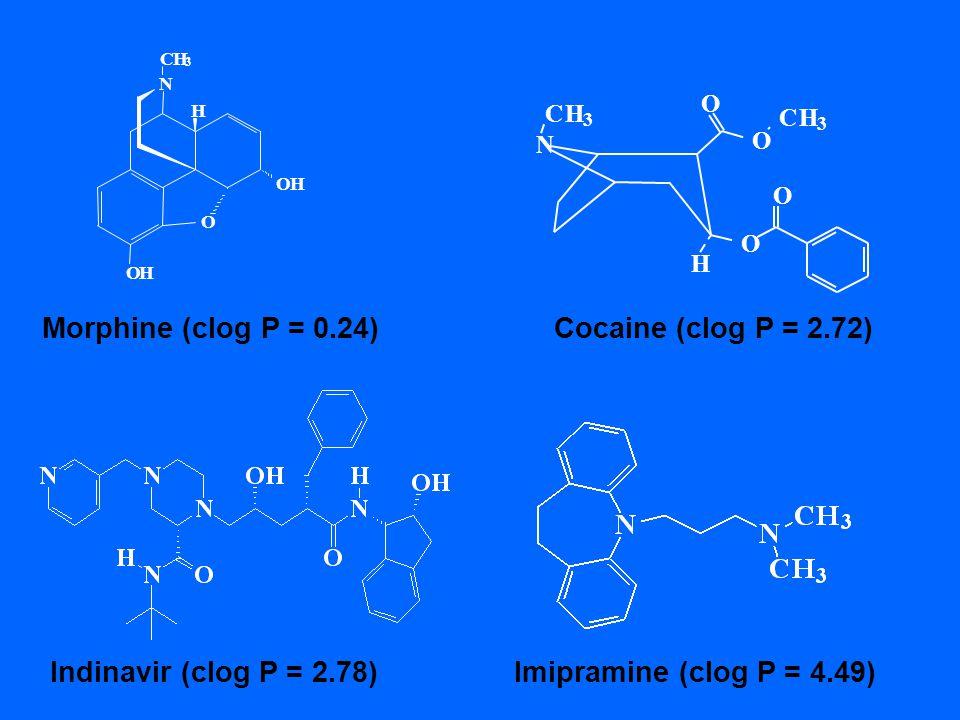 Morphine (clog P = 0.24) Cocaine (clog P = 2.72)