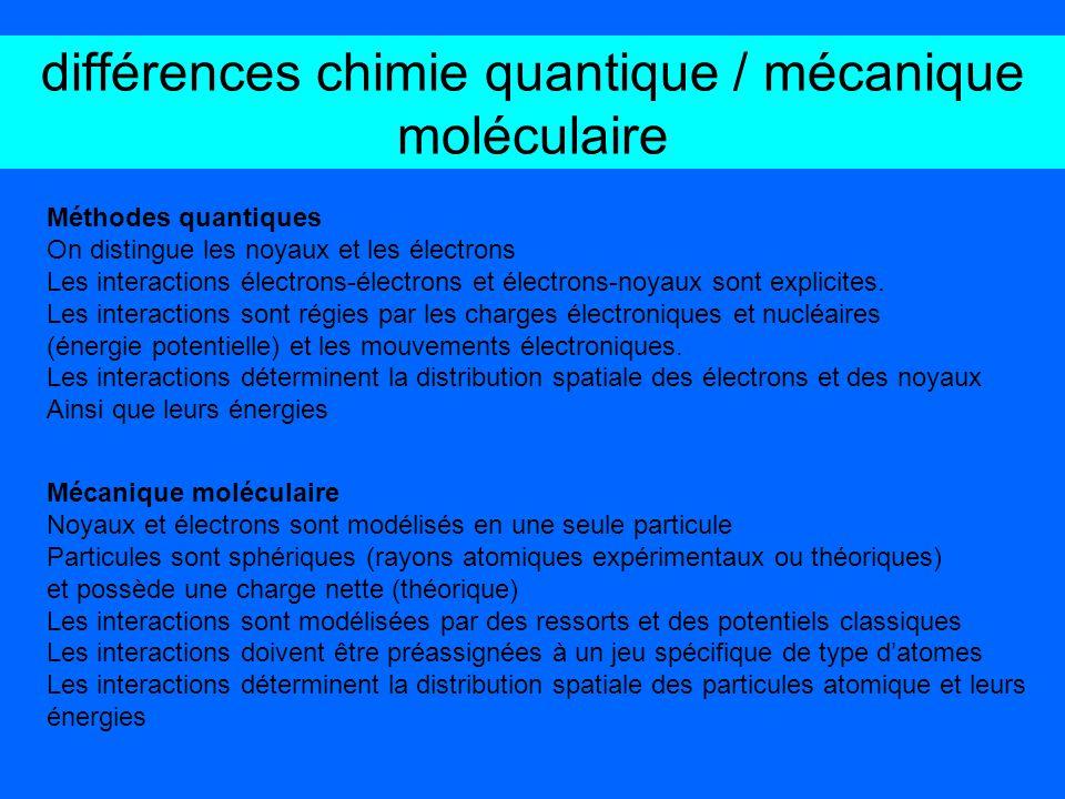 différences chimie quantique / mécanique moléculaire