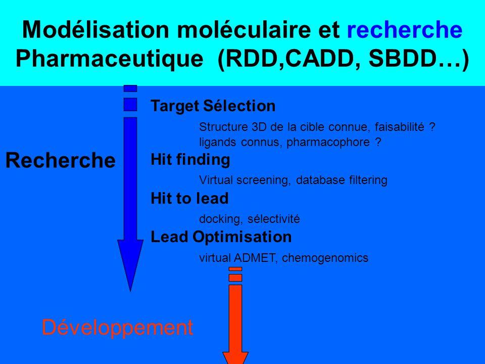 Modélisation moléculaire et recherche Pharmaceutique (RDD,CADD, SBDD…)