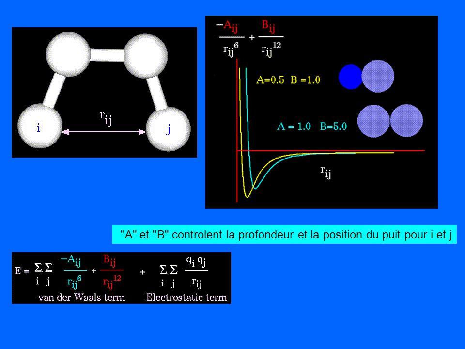 A et B controlent la profondeur et la position du puit pour i et j