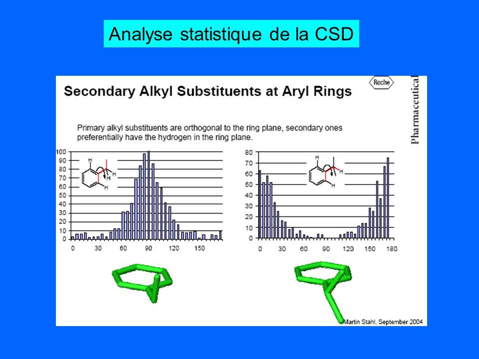 Analyse statistique de la CSD