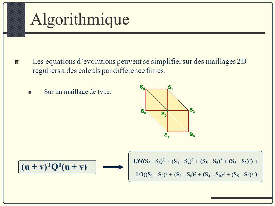 Algorithmique (u + v)TQ0(u + v)