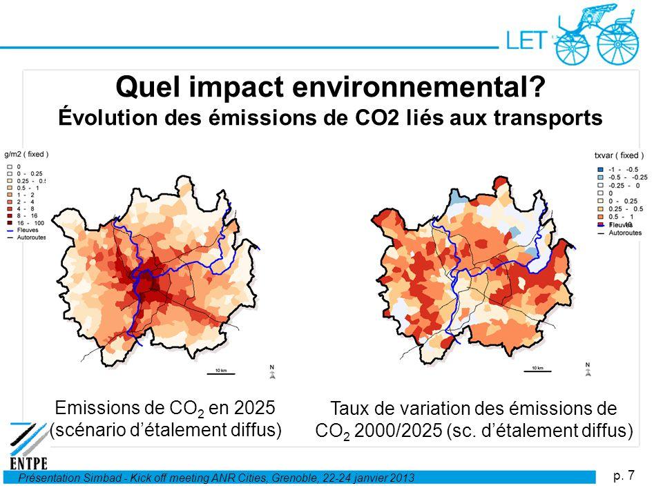 Emissions de CO2 en 2025 (scénario d'étalement diffus)