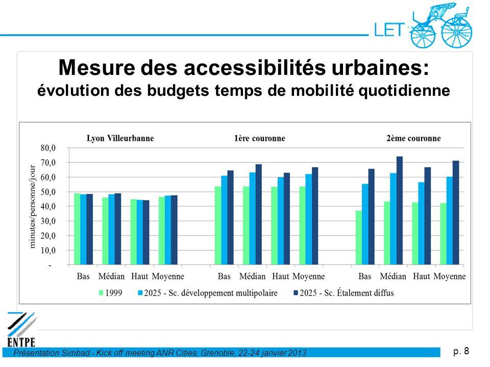 Mesure des accessibilités urbaines: évolution des budgets temps de mobilité quotidienne