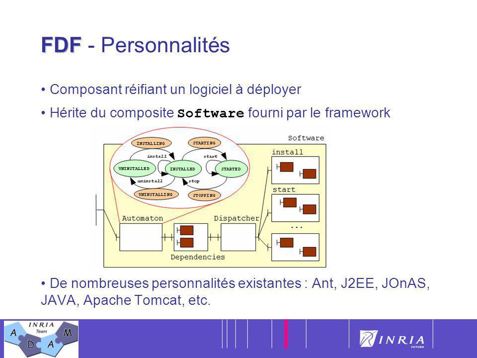 FDF - Personnalités Composant réifiant un logiciel à déployer