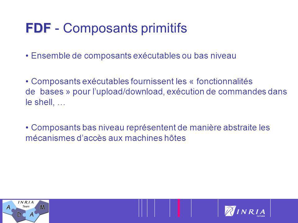 FDF - Composants primitifs
