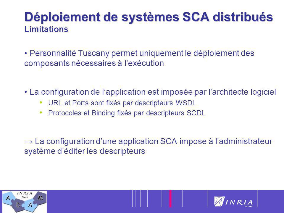 Déploiement de systèmes SCA distribués Limitations