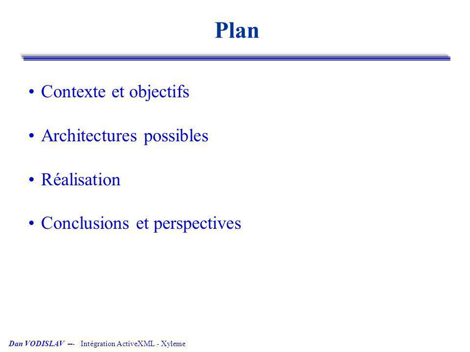 Plan Contexte et objectifs Architectures possibles Réalisation