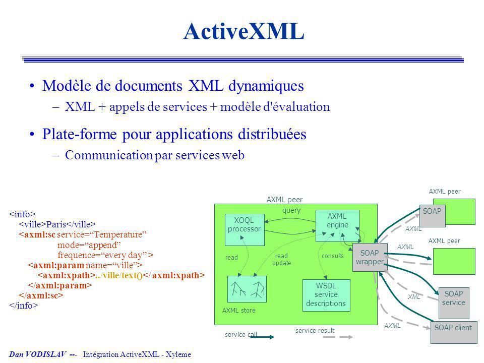 ActiveXML Modèle de documents XML dynamiques