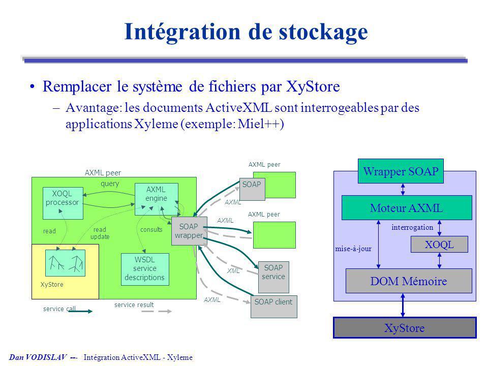 Intégration de stockage