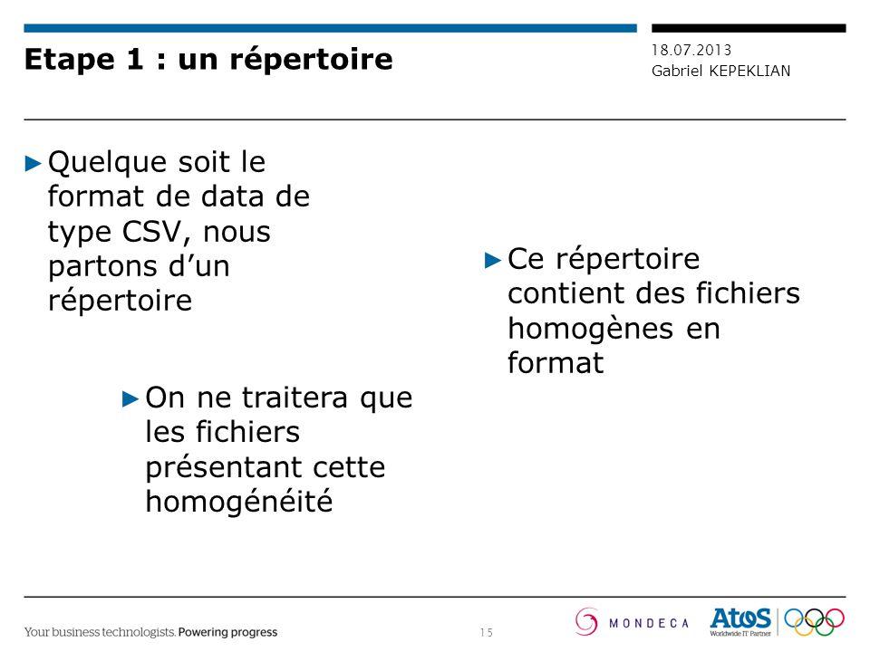 Etape 1 : un répertoire Quelque soit le format de data de type CSV, nous partons d'un répertoire.