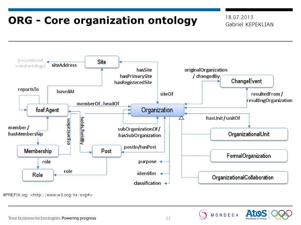 ORG - Core organization ontology