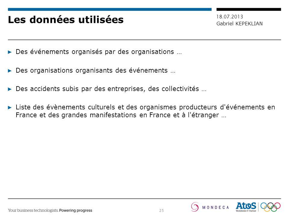 Les données utilisées Des événements organisés par des organisations …