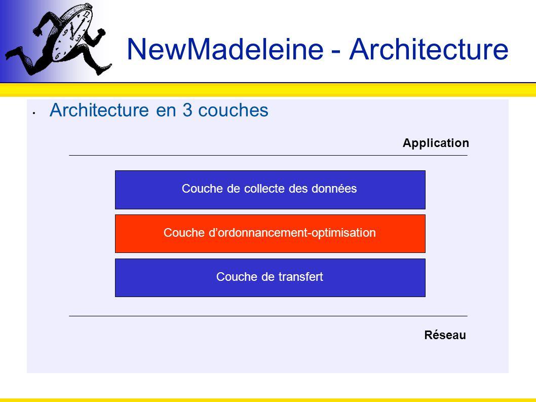 NewMadeleine - Architecture