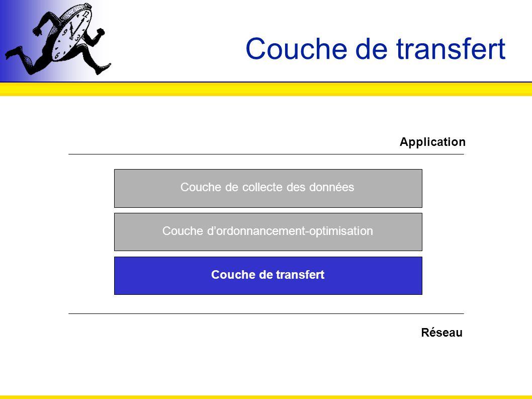 Couche de transfert Application Couche de collecte des données