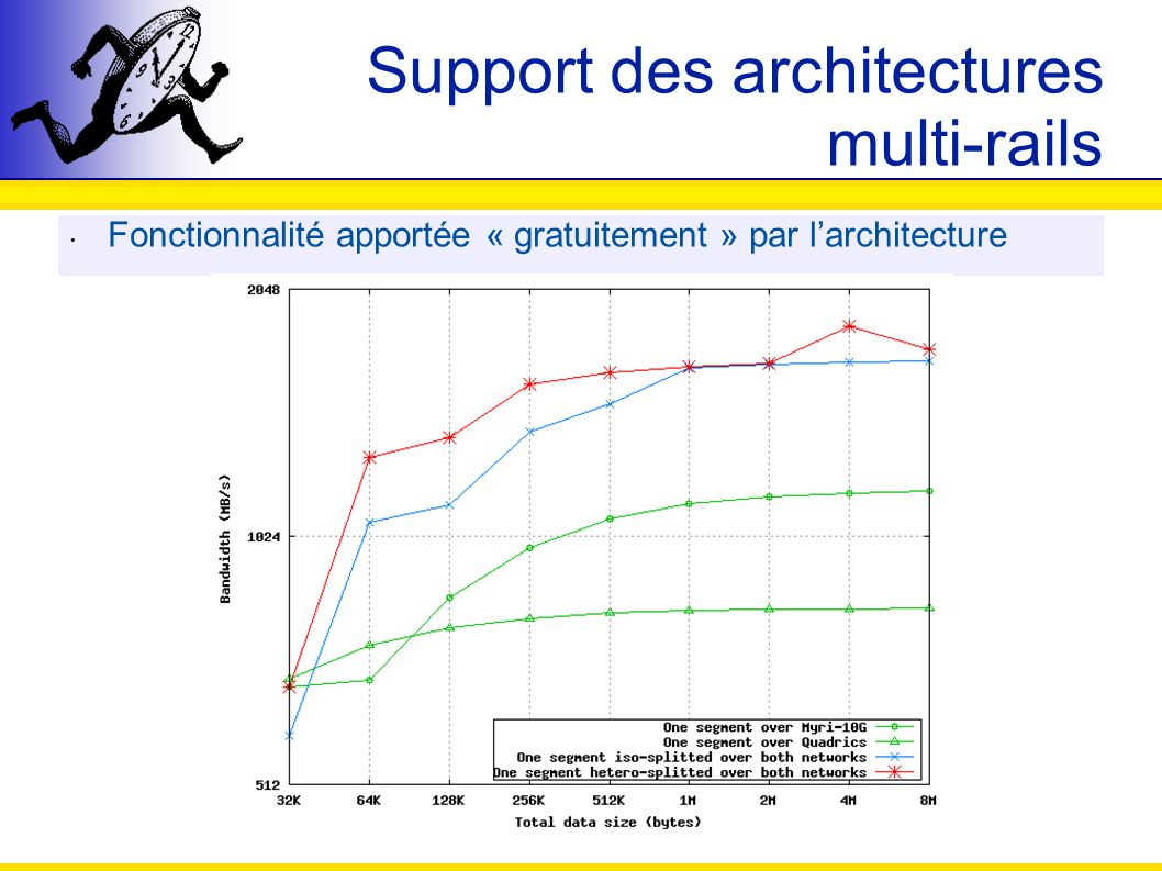 Support des architectures multi-rails