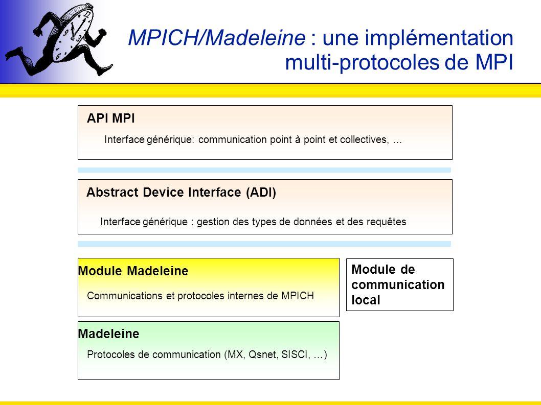 MPICH/Madeleine : une implémentation multi-protocoles de MPI