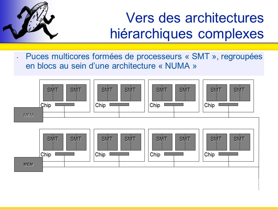 Vers des architectures hiérarchiques complexes