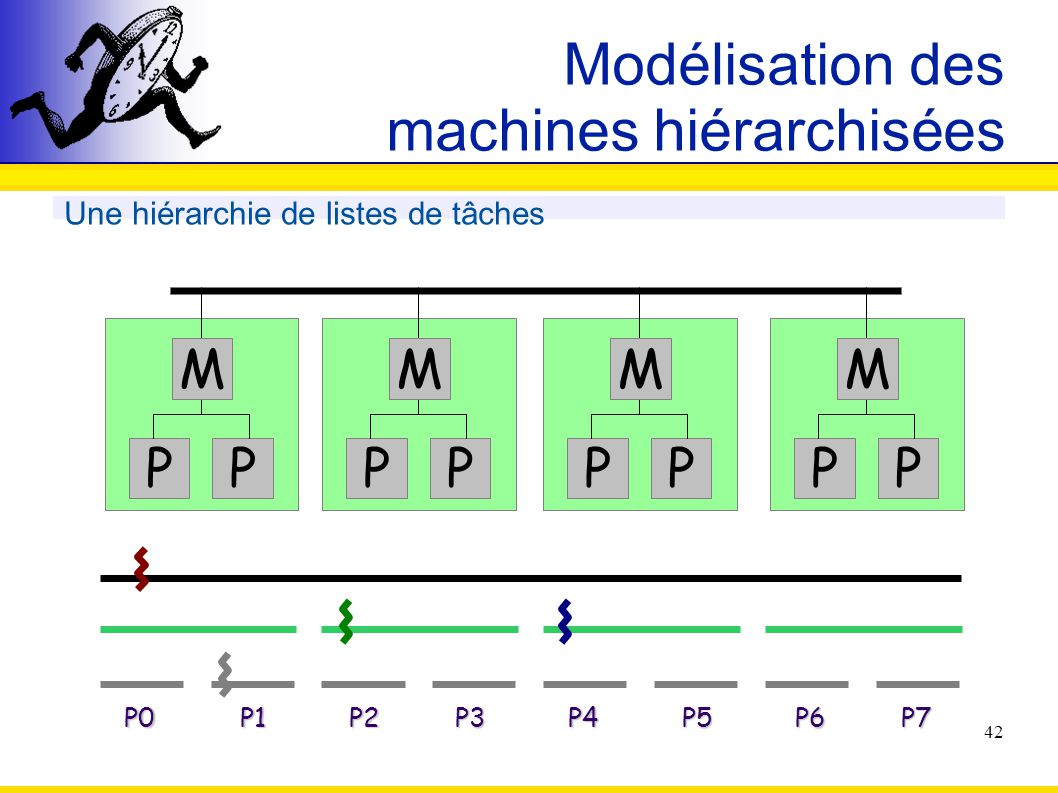Modélisation des machines hiérarchisées