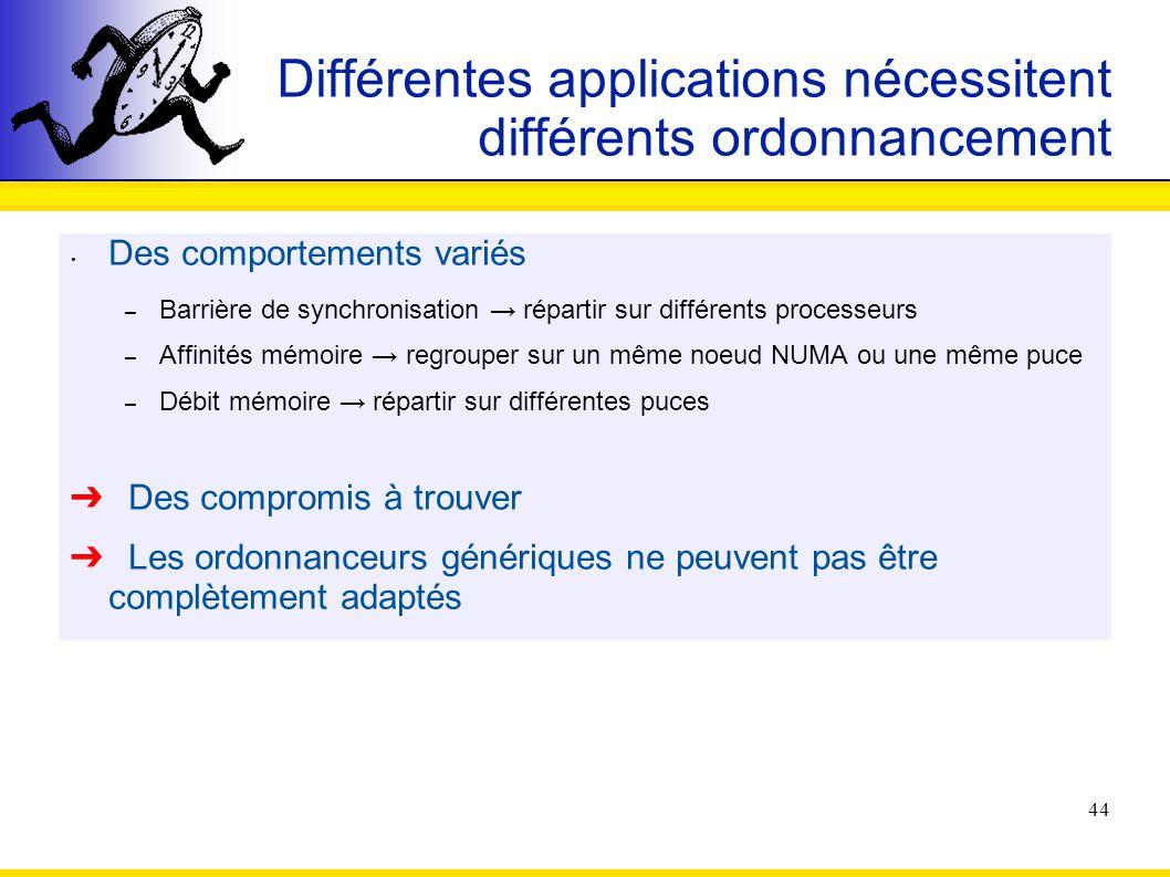 Différentes applications nécessitent différents ordonnancement