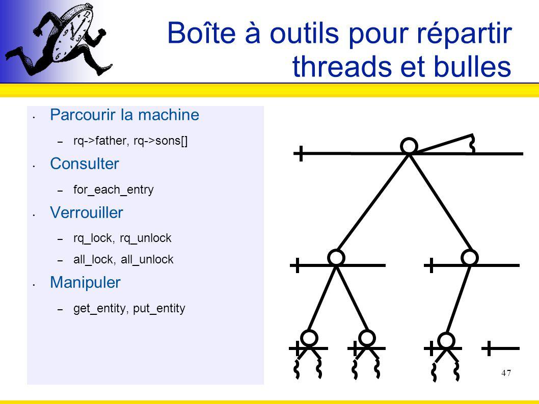 Boîte à outils pour répartir threads et bulles