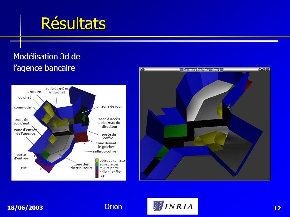 Résultats Résultats Modélisation 3d de l'agence bancaire Orion