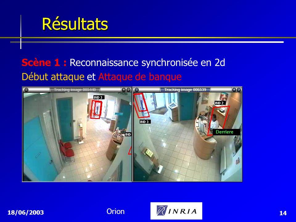 Résultats Résultats Scène 1 : Reconnaissance synchronisée en 2d
